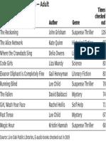 2019 Top E-Book Titles — Adult.pdf