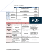 datos tabla periodica.docx