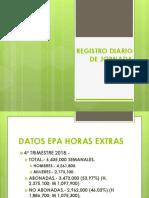 Registro Diario Jornada