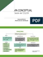 Mapa conceptual sesion 3