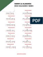 PDF-ARMONIZACION-DE-ESCALAS-MAYORES-Y-MENORES (1)