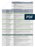 P2124 - ACTIVIDADES PARA TAREO (MANO DE OBRA)