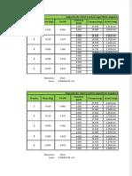 pdfslide.net_laboratorio-impacto-de-chorro-sobre-superficie-zelada-1.pdf