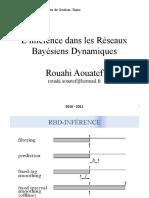 l'inférence dans les réseaux bayésiens dynamiques