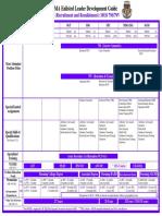 TPU IMA CMF 79 Enlisted Model
