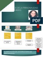 CLASIFICACIÓN DE TRASTORNOS KERNBERG.pptx