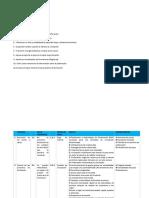 AMEF -  Proceso de circulación de fluido de perforación.docx