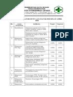 Form Indikator klinis bln APRIL 2018