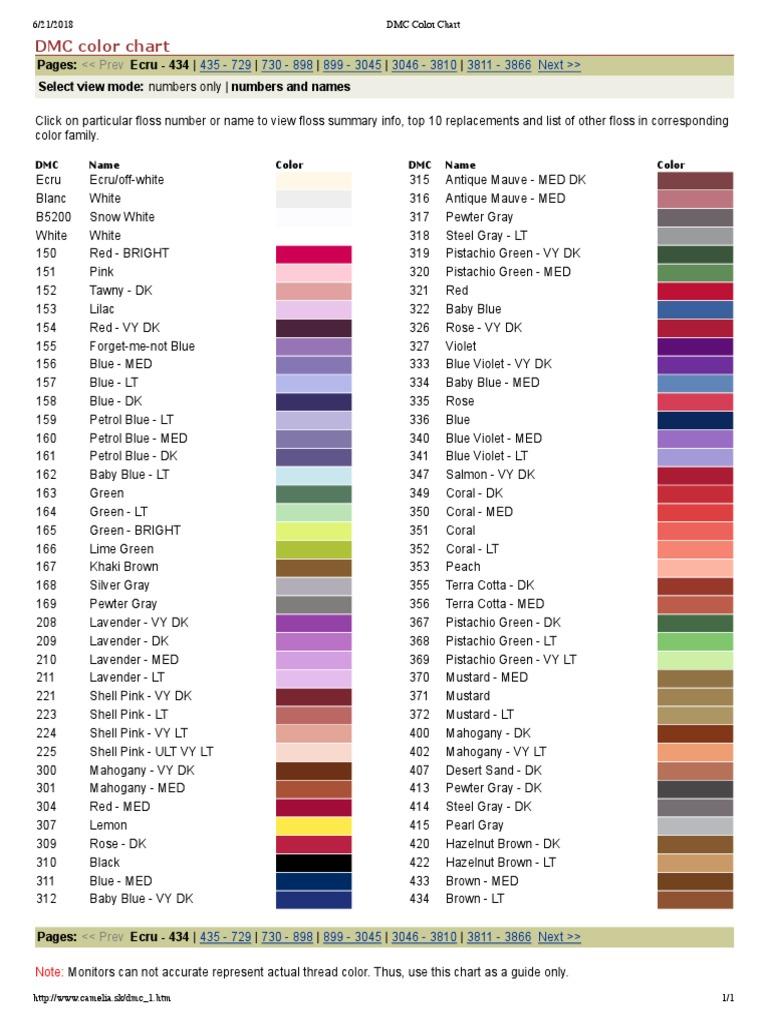 DMC variaciones de color n/úmero 4025