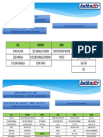 hathway  Bengal Pack PPts