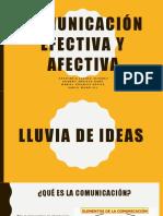 COMUNICACIÓN EFECTIVA Y AFECTIVA. PPT 3..pptx