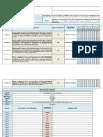 2 Cronograma proyecto ICA