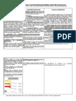 AFIS PRIMARII - Semnificatie Cod de Culori
