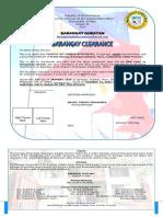 2020 New Designed of Barangay Clearance