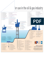 ISO Standards for use in Oil&Gas Industry.pdf
