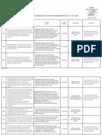 Plan de Măsuri în urma Auditului la Secția Armare 2019