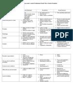 teoria-e-pratica-da-educacao-principais-diferencas-entre-a-escola-tradicional