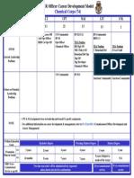 AGR CM Officer Model v2