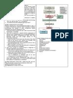 3-EMERGENCIES-Scripts-for-Memorization