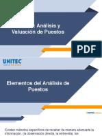 Elementos del análisis de puestos Rev1