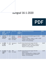 tabulasi 16-1-2020 venska