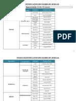 liste des élus locaux du sénégal