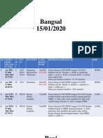 Tabulasi RA 16-1-2020
