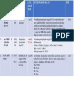 john tabulasi 16-1-2020