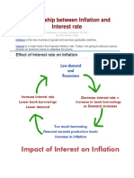 RELATIONSHIP BETWEEN INFLATION AND INTEREST RATE.docx