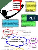 Resumen pensamiento creativo.pptx