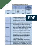 CUADRO COMPARATIVO MODELOS DE ORIENTACIÓN EDUCATIVA