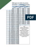 Precios del  2006 igual a la  tabla de precios del taller