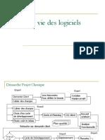 Telechargement-Cycle de vie des logiciels