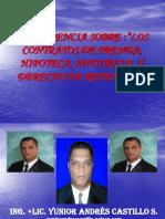 CONTRATOS DE PRENDA, HIPOTECA, ANTICRESIS, Y DERECHO DE RETENCION.ppt