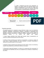 La asignatura Lengua Extranjera.docx
