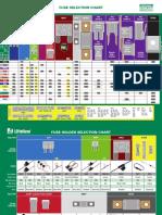 aa Fuse_Selection_Chart