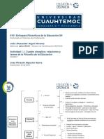 Julio_Alexander_Argoti_Alvarez_Actividad 1.1 Relaciones y tareas de la filosofía de la educación
