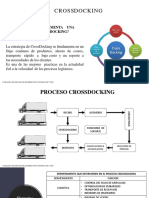 CROSSDOCKING.pptx