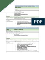 perfiles de cargos en empresa constructora.docx