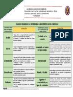 CARRACTERISTICAS DEL CURRICULUM