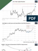 2020_01_06_MarketCall_Slides