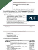 PAE ESQUEMA DE PRESENTACION DE ESTUDIO DE  LA PERSONA Y FAMILIA