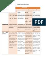 Ejemplo matriz de evaluación