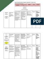 BT5 Scheme of Work Form5 2020 (1)