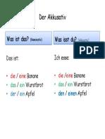 akkusativ-grammatikerklarungen_44493