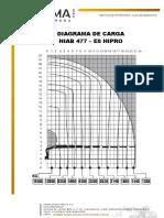 Diagrama de Carga - HIAB477 E-8 (1)