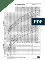 curbe de crestere fete 0-36 luni.pdf