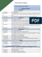 Healing-codes-pro.pdf