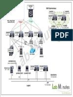 DC0025-Diagram