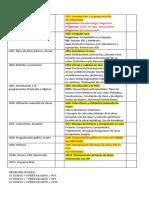 Propuesta secuenciacion a UNI10.docx